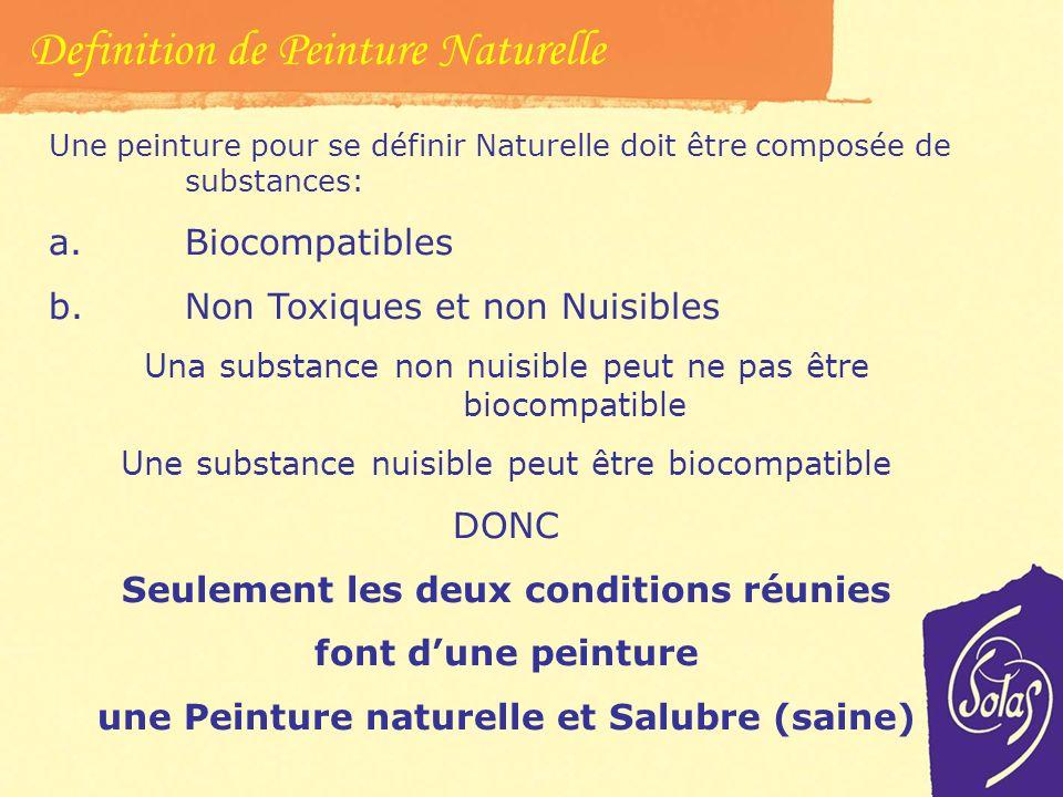 Fossilisation et vitalisation MATIERES PREMIERES Biocompatibilité Du PETROLE: fossile, est exclu des processus vitaux. Cest donc un polluant permanant
