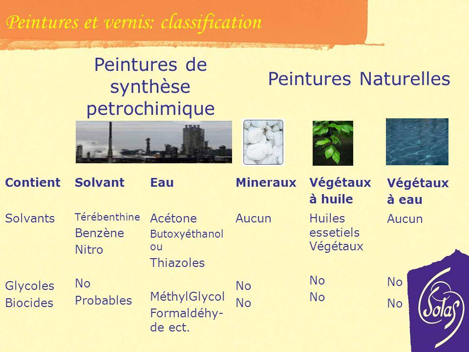Definition de Peinture Naturelle Une peinture pour se définir Naturelle doit être composée de substances: a.Biocompatibles b.Non Toxiques et non Nuisi