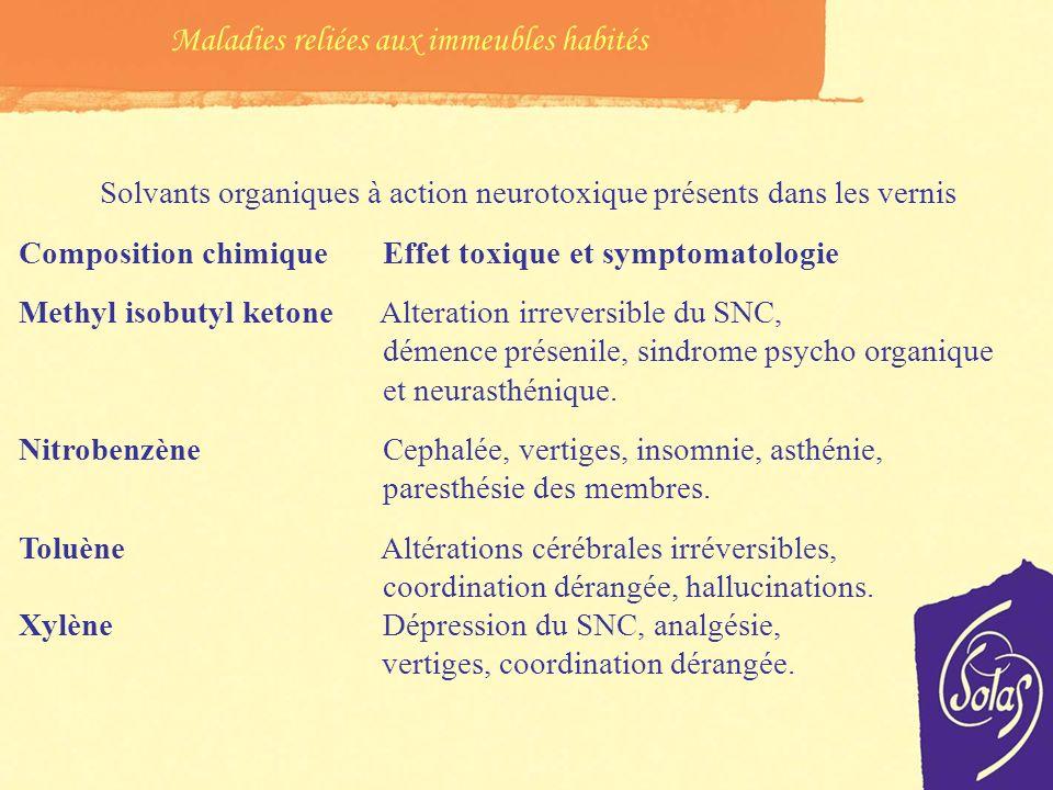 Solvants organiques à action neurotoxique présents dans les vernis Composition chimique Effet toxique et symptomatologie Methyl isobutyl ketone Alteration irreversible du SNC, démence présenile, sindrome psycho organique et neurasthénique.