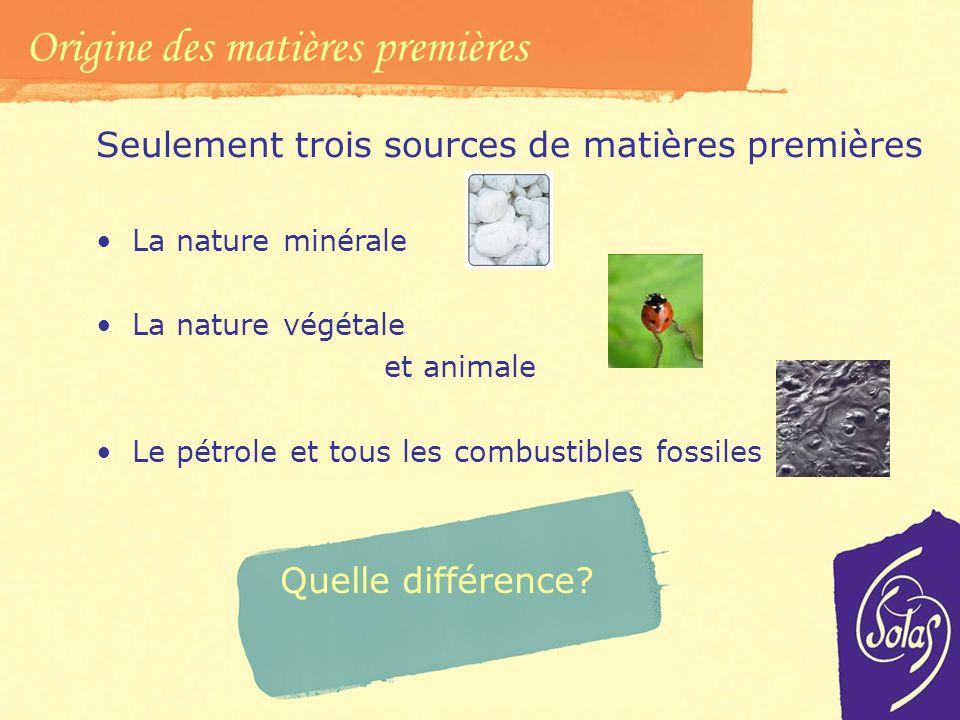 Origine des matières premières Seulement trois sources de matières premières La nature minérale La nature végétale et animale Le pétrole et tous les combustibles fossiles Quelle différence?
