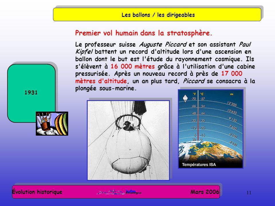 11 Évolution historique Mars 2006 Les ballons / les dirigeables 1931 Premier vol humain dans la stratosphère. Le professeur suisse Auguste Piccard et