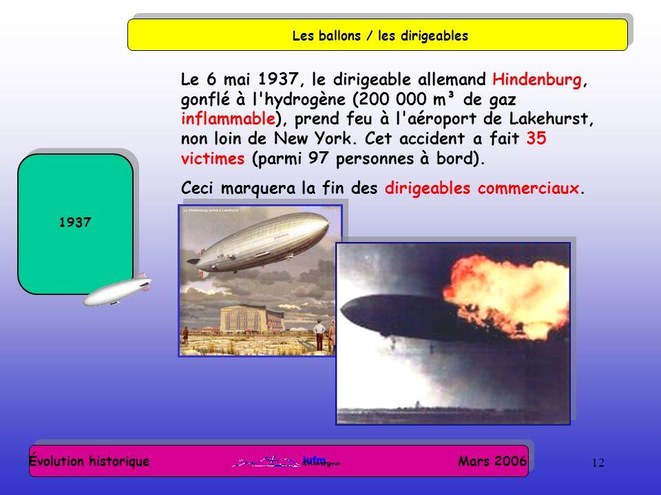 12 Évolution historique Mars 2006 Les ballons / les dirigeables 1937 Le 6 mai 1937, le dirigeable allemand Hindenburg, gonflé à l hydrogène (200 000 m³ de gaz inflammable), prend feu à l aéroport de Lakehurst, non loin de New York.