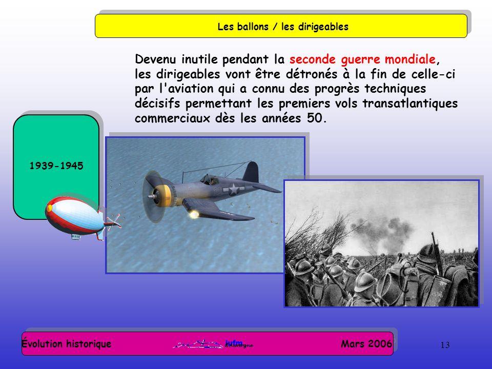 13 Évolution historique Mars 2006 Les ballons / les dirigeables 1939-1945 Devenu inutile pendant la seconde guerre mondiale, les dirigeables vont être