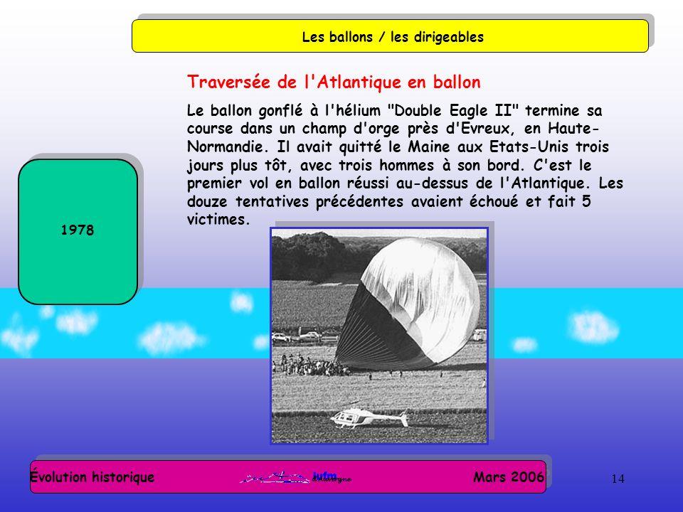 14 Évolution historique Mars 2006 Les ballons / les dirigeables 1978 Traversée de l Atlantique en ballon Le ballon gonflé à l hélium Double Eagle II termine sa course dans un champ d orge près d Evreux, en Haute- Normandie.