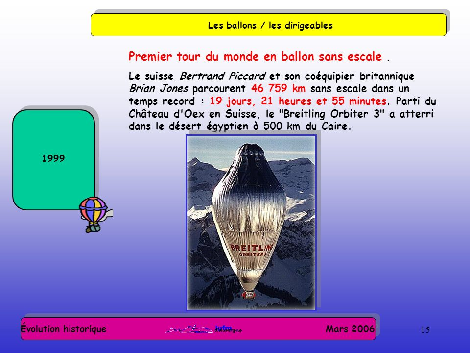 15 Évolution historique Mars 2006 Les ballons / les dirigeables 1999 Premier tour du monde en ballon sans escale. Le suisse Bertrand Piccard et son co