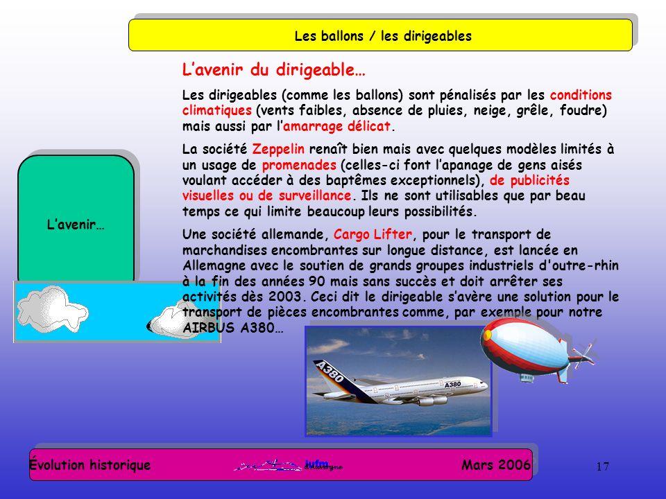 17 Évolution historique Mars 2006 Les ballons / les dirigeables Lavenir… Lavenir du dirigeable… Les dirigeables (comme les ballons) sont pénalisés par