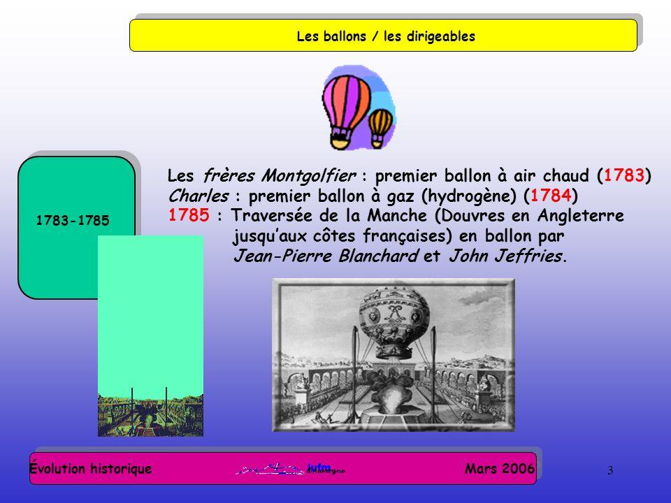 3 Évolution historique Mars 2006 Les ballons / les dirigeables 1783-1785 Les frères Montgolfier : premier ballon à air chaud (1783) Charles : premier