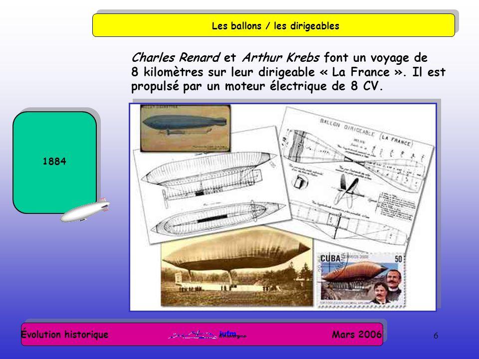 6 Évolution historique Mars 2006 Les ballons / les dirigeables 1884 Charles Renard et Arthur Krebs font un voyage de 8 kilomètres sur leur dirigeable