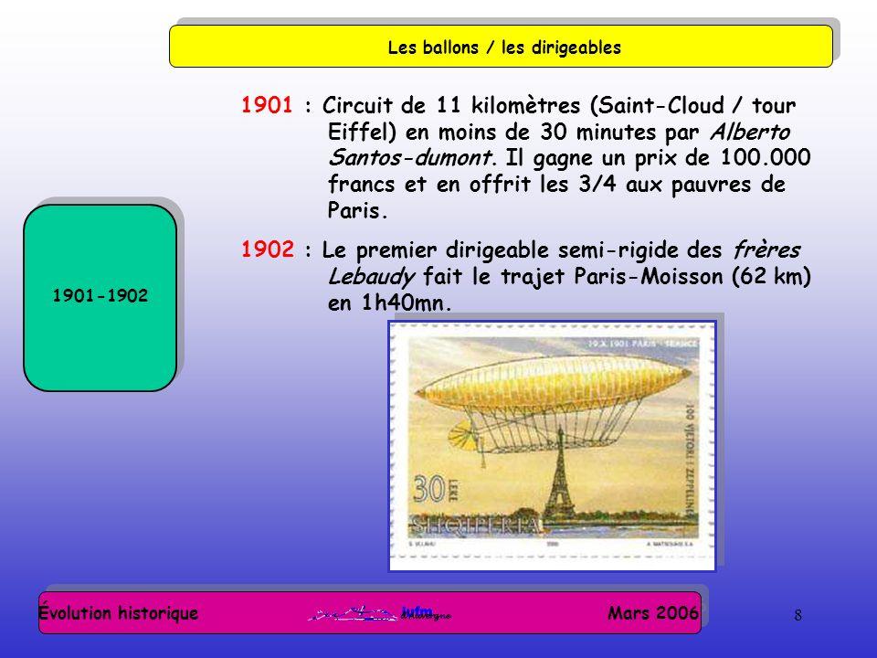 8 Évolution historique Mars 2006 Les ballons / les dirigeables 1901-1902 1901 : Circuit de 11 kilomètres (Saint-Cloud / tour Eiffel) en moins de 30 minutes par Alberto Santos-dumont.