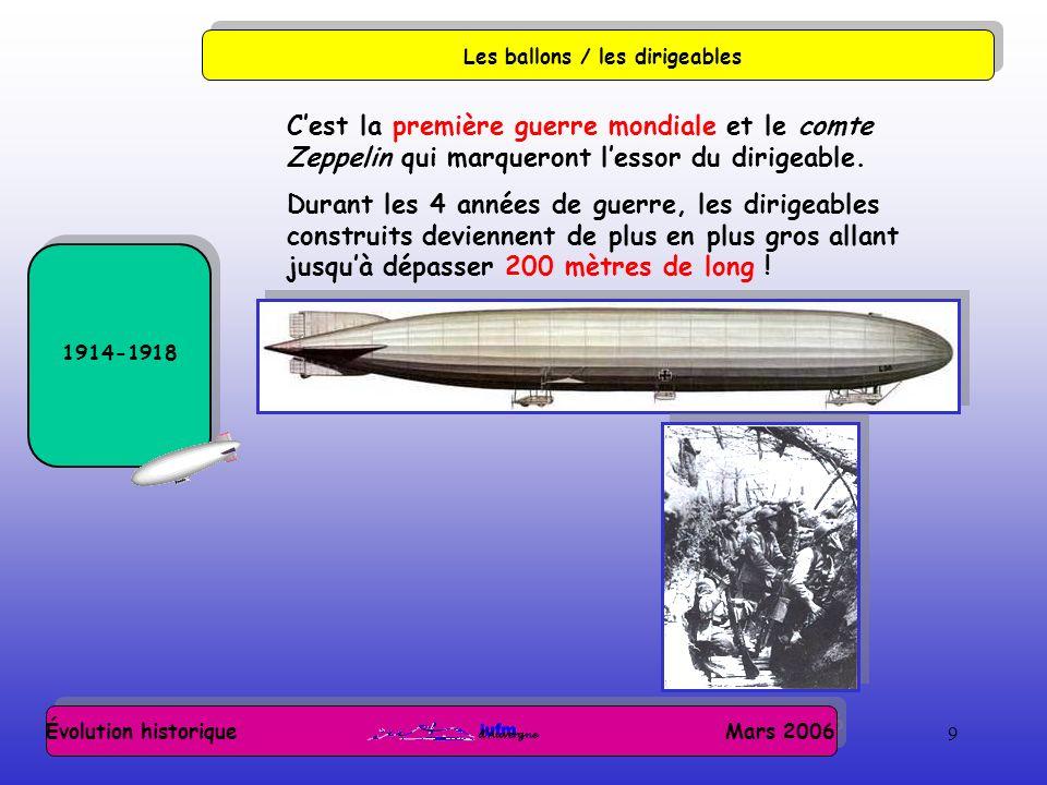 9 Évolution historique Mars 2006 Les ballons / les dirigeables 1914-1918 Cest la première guerre mondiale et le comte Zeppelin qui marqueront lessor du dirigeable.