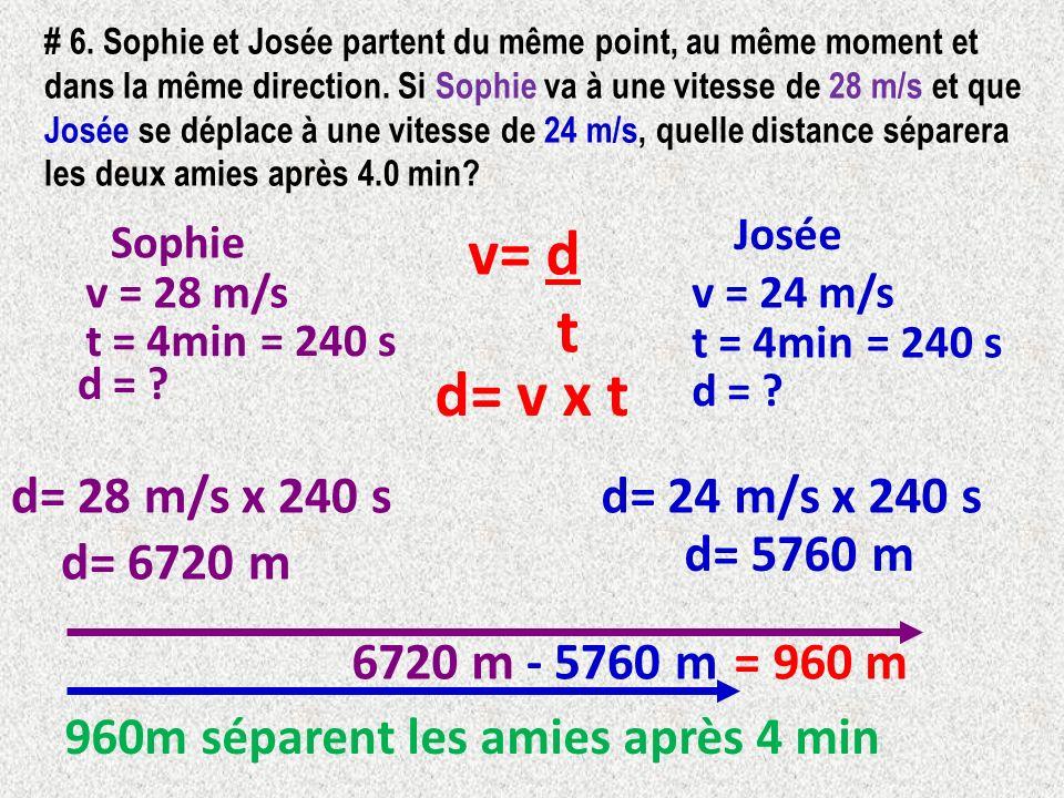 # 6. Sophie et Josée partent du même point, au même moment et dans la même direction. Si Sophie va à une vitesse de 28 m/s et que Josée se déplace à u