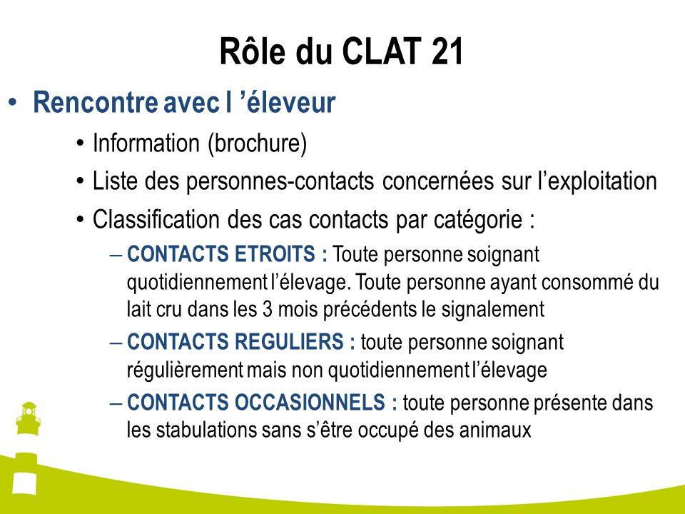 Rôle du CLAT 21 Rencontre avec l éleveur Information (brochure) Liste des personnes-contacts concernées sur lexploitation Classification des cas conta