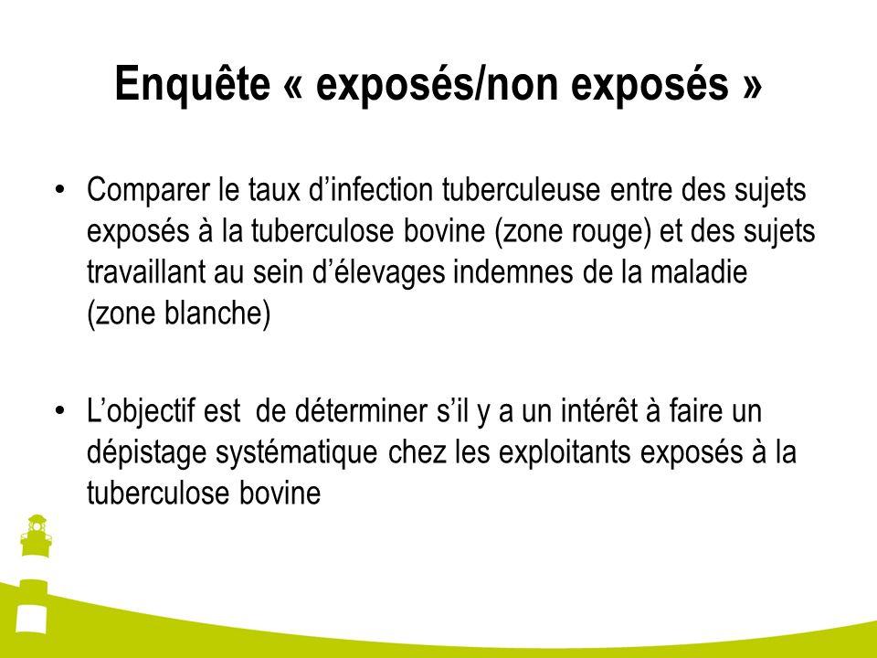 Enquête « exposés/non exposés » Comparer le taux dinfection tuberculeuse entre des sujets exposés à la tuberculose bovine (zone rouge) et des sujets t