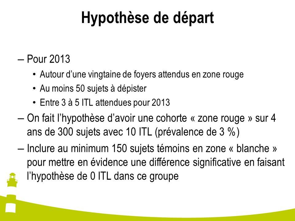 Hypothèse de départ – Pour 2013 Autour dune vingtaine de foyers attendus en zone rouge Au moins 50 sujets à dépister Entre 3 à 5 ITL attendues pour 20