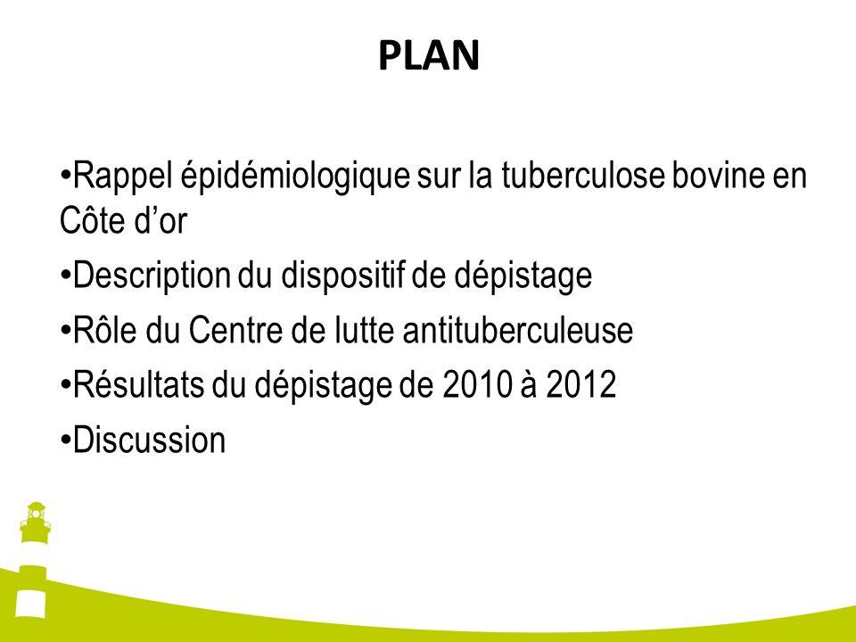 PLAN Rappel épidémiologique sur la tuberculose bovine en Côte dor Description du dispositif de dépistage Rôle du Centre de lutte antituberculeuse Résu