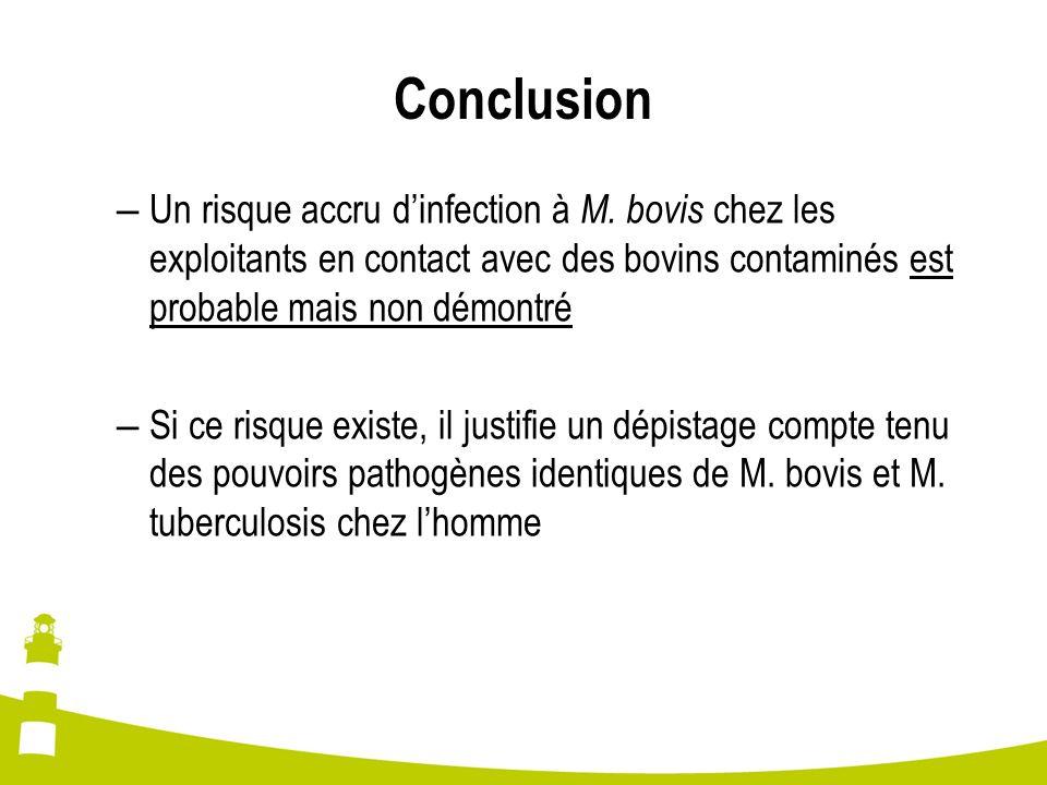 Conclusion – Un risque accru dinfection à M. bovis chez les exploitants en contact avec des bovins contaminés est probable mais non démontré – Si ce r