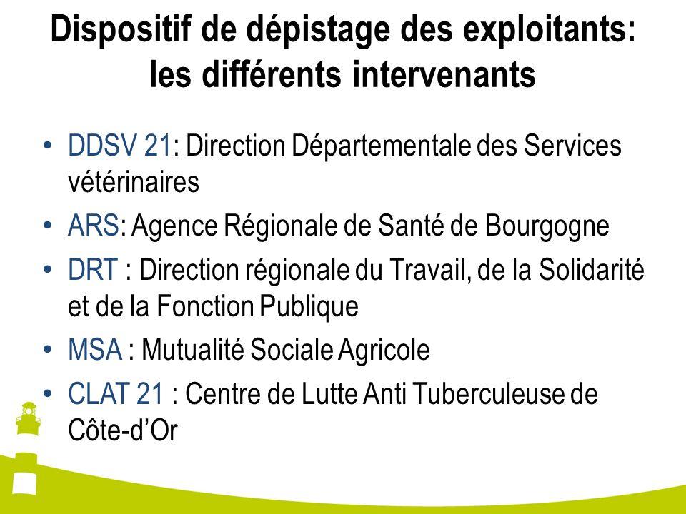 Dispositif de dépistage des exploitants: les différents intervenants DDSV 21: Direction Départementale des Services vétérinaires ARS: Agence Régionale