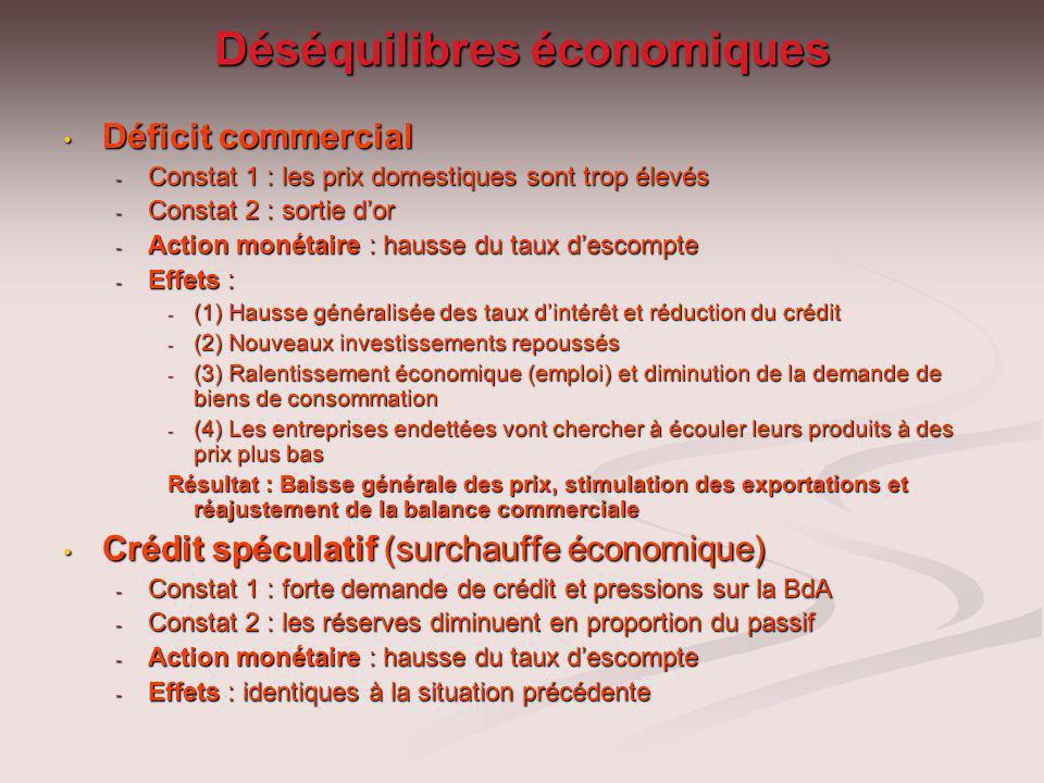 Constats standard international Étalon-or standard international et coopération monétaire Asymétrie : Asymétrie : périphérie débitrice et productrice de matières premières Ajustement automatique ?.