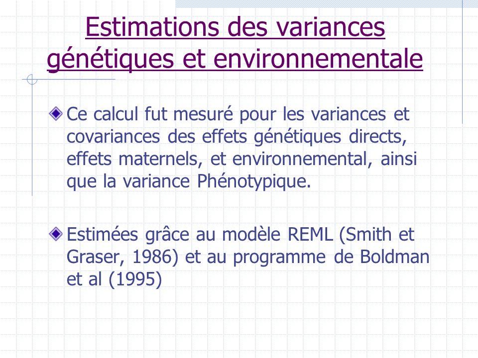 Estimations des variances génétiques et environnementale Ce calcul fut mesuré pour les variances et covariances des effets génétiques directs, effets