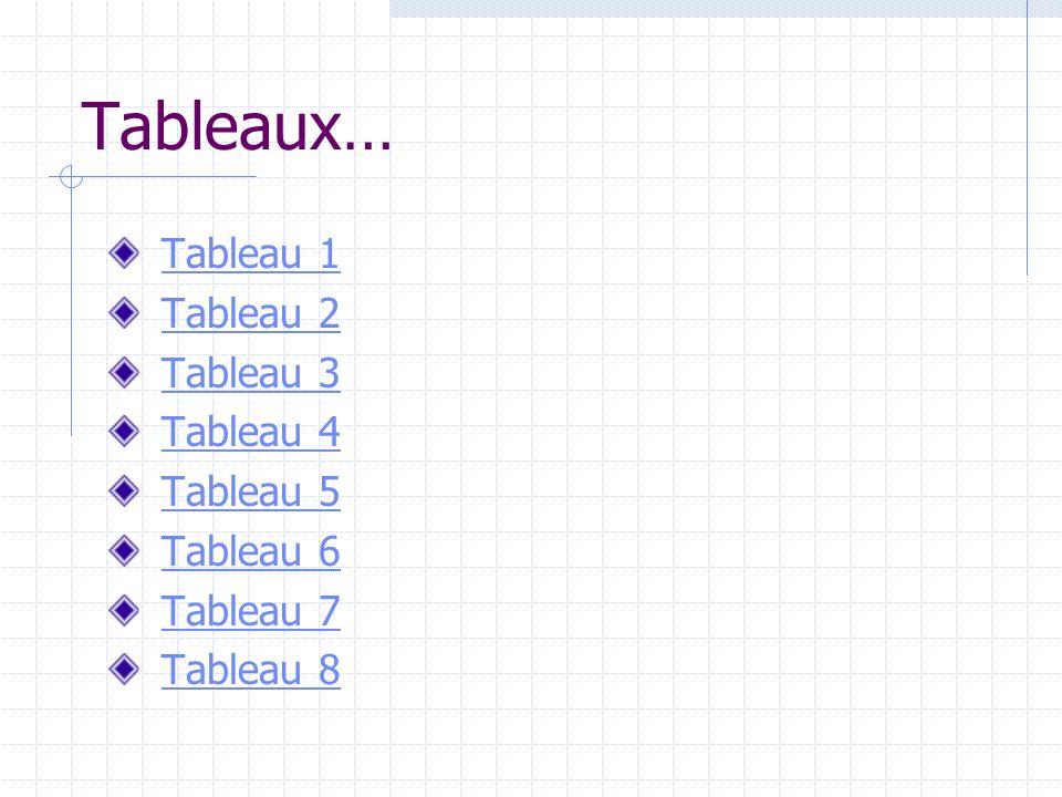 Tableaux… Tableau 1 Tableau 2 Tableau 3 Tableau 4 Tableau 5 Tableau 6 Tableau 7 Tableau 8