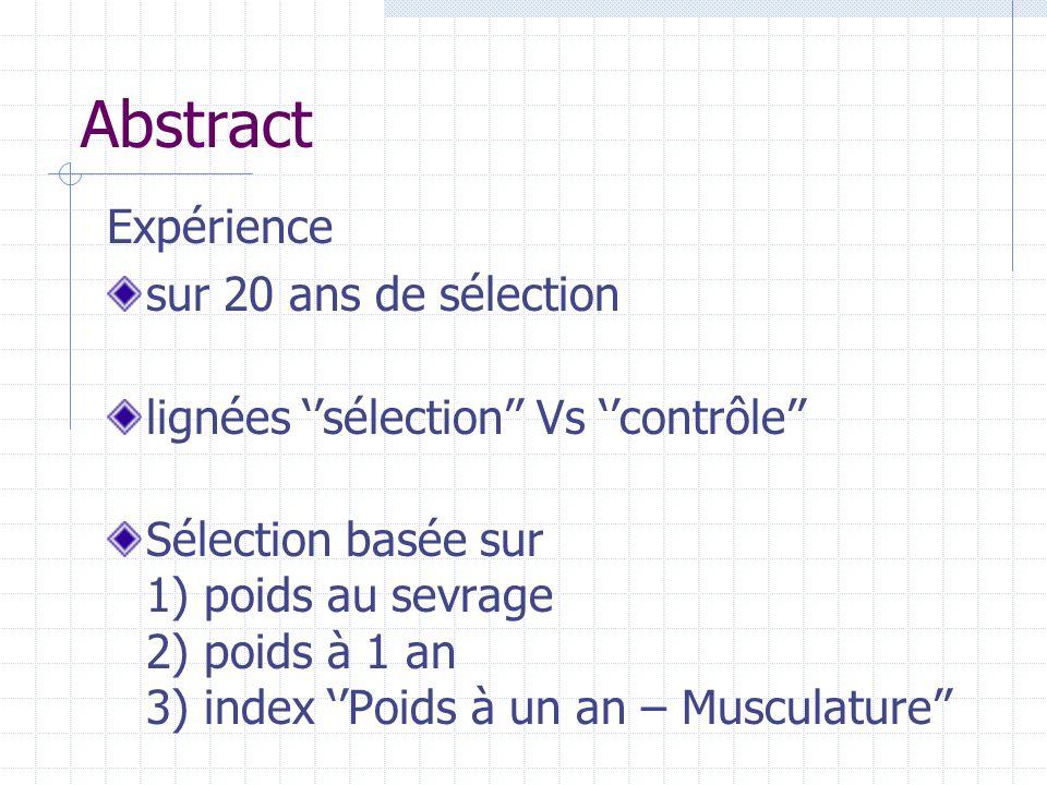 Abstract Expérience sur 20 ans de sélection lignées sélection Vs contrôle Sélection basée sur 1) poids au sevrage 2) poids à 1 an 3) index Poids à un