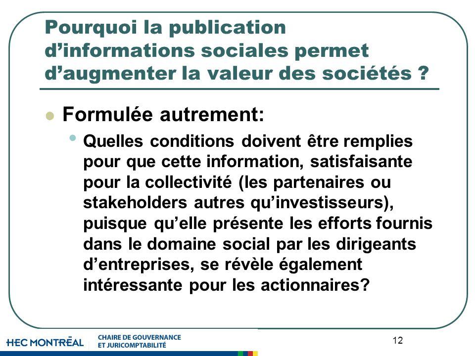 12 Pourquoi la publication dinformations sociales permet daugmenter la valeur des sociétés ? Formulée autrement: Quelles conditions doivent être rempl