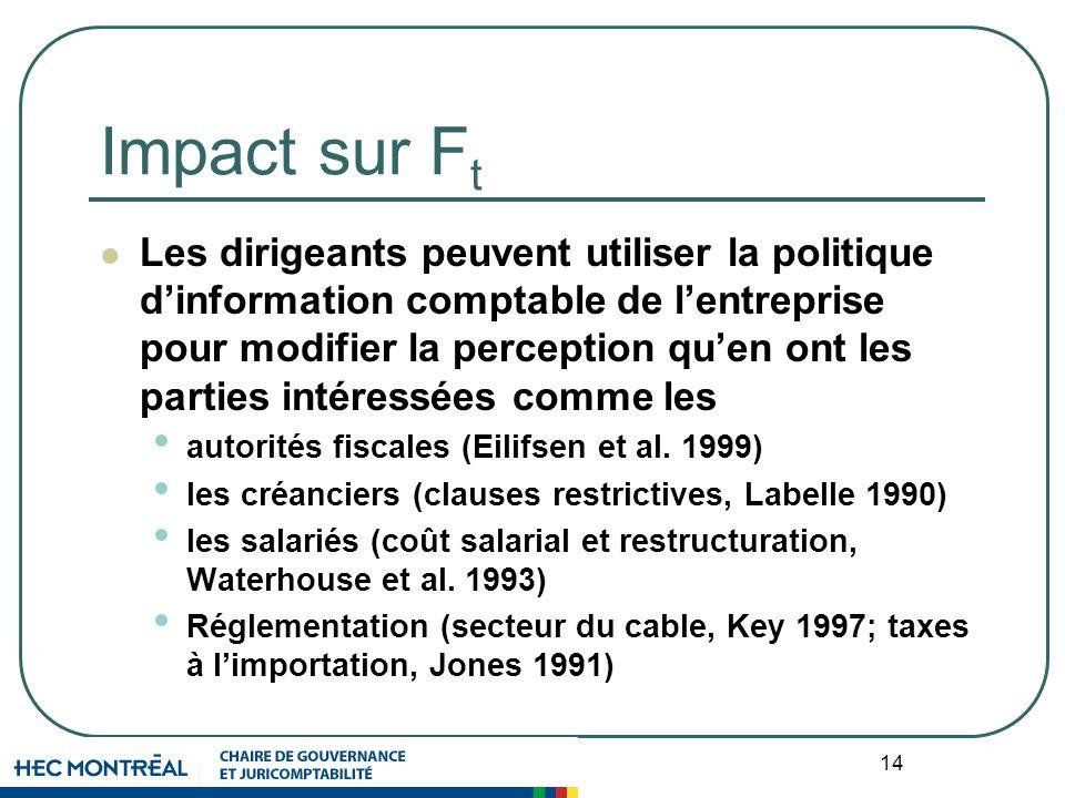 14 Impact sur F t Les dirigeants peuvent utiliser la politique dinformation comptable de lentreprise pour modifier la perception quen ont les parties intéressées comme les autorités fiscales (Eilifsen et al.