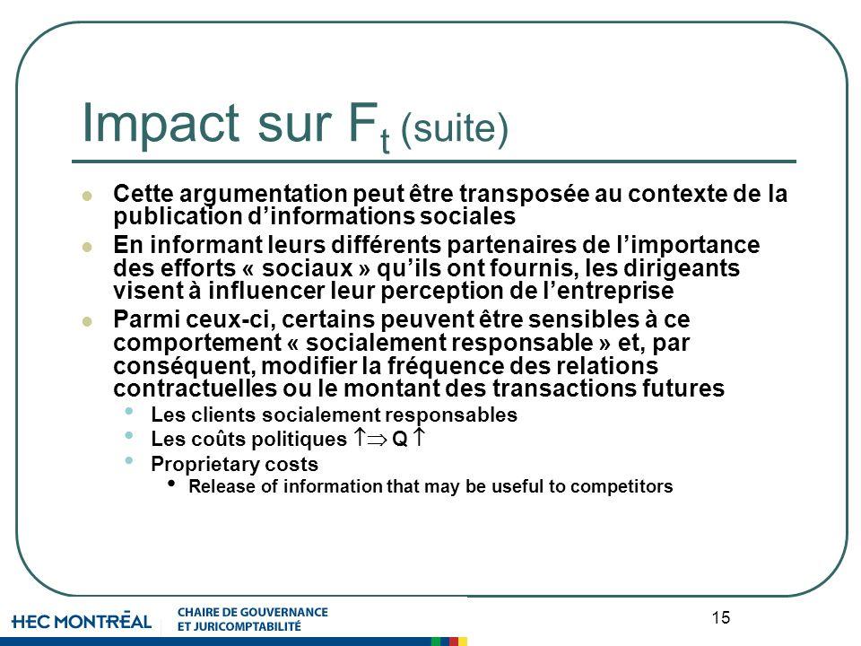 15 Impact sur F t (suite) Cette argumentation peut être transposée au contexte de la publication dinformations sociales En informant leurs différents