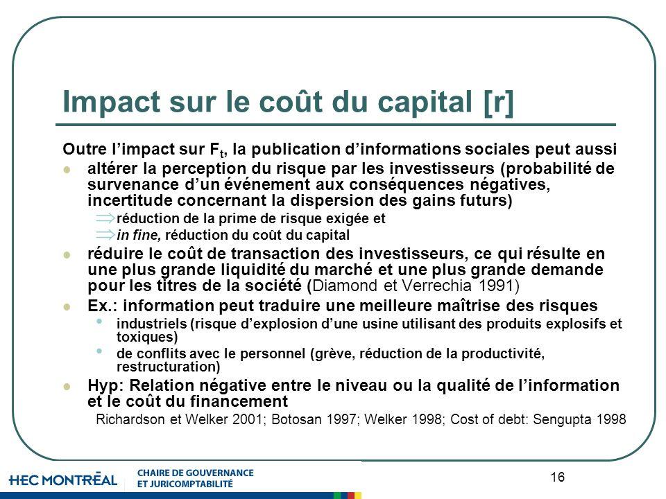 16 Impact sur le coût du capital [r] Outre limpact sur F t, la publication dinformations sociales peut aussi altérer la perception du risque par les i