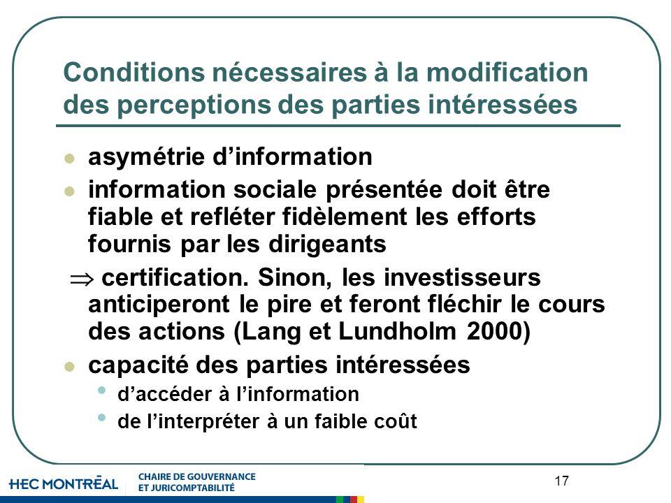 17 Conditions nécessaires à la modification des perceptions des parties intéressées asymétrie dinformation information sociale présentée doit être fia