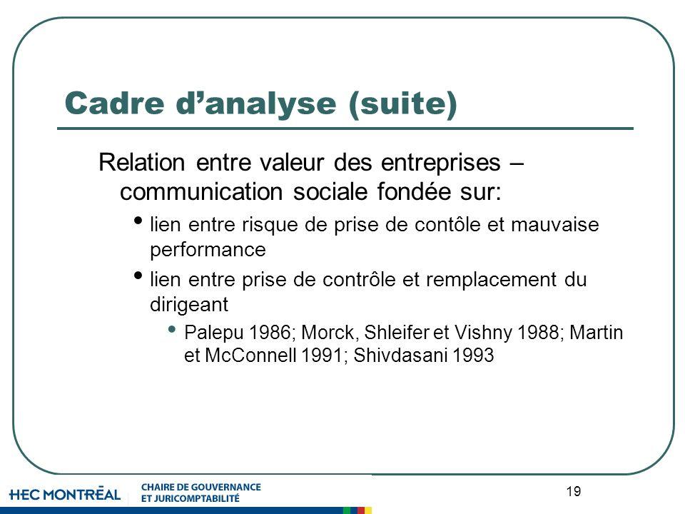 19 Cadre danalyse (suite) Relation entre valeur des entreprises – communication sociale fondée sur: lien entre risque de prise de contôle et mauvaise