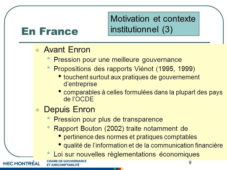 9 En France Avant Enron Pression pour une meilleure gouvernance Propositions des rapports Viénot (1995, 1999) touchent surtout aux pratiques de gouver