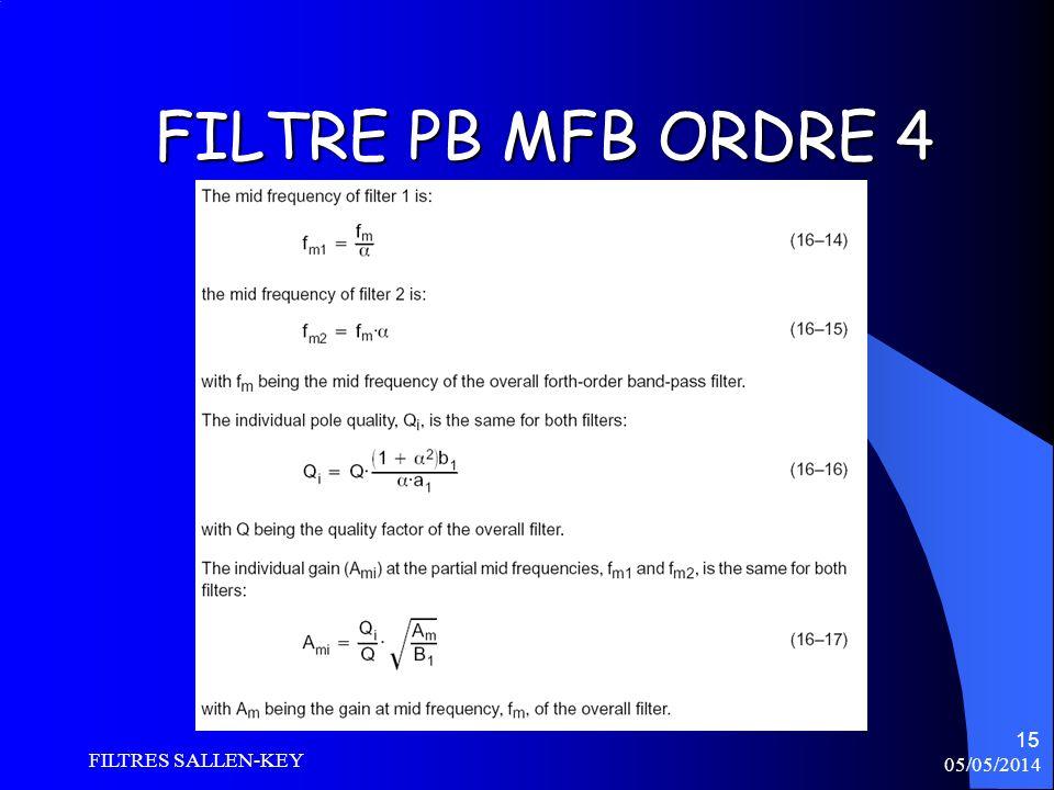 05/05/2014 FILTRES SALLEN-KEY 15 FILTRE PB MFB ORDRE 4