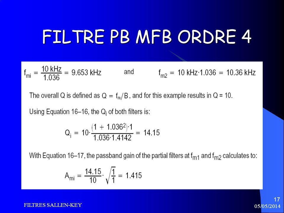 05/05/2014 FILTRES SALLEN-KEY 17 FILTRE PB MFB ORDRE 4