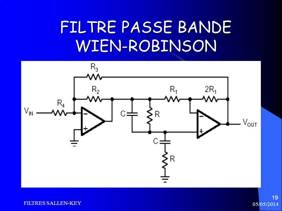 05/05/2014 FILTRES SALLEN-KEY 19 FILTRE PASSE BANDE WIEN-ROBINSON