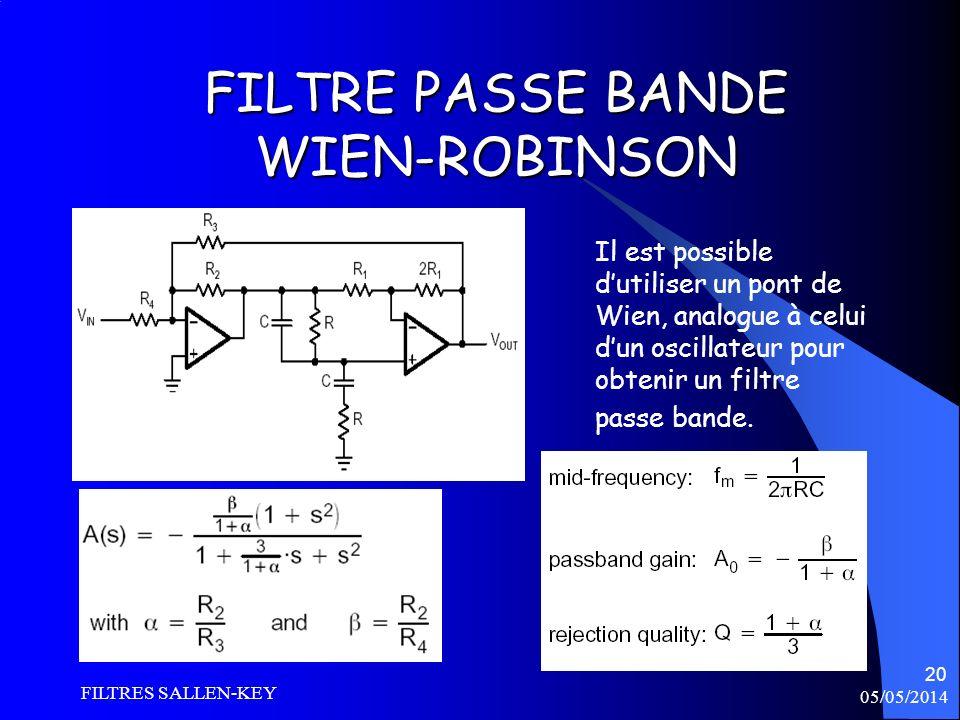 05/05/2014 FILTRES SALLEN-KEY 20 FILTRE PASSE BANDE WIEN-ROBINSON Il est possible dutiliser un pont de Wien, analogue à celui dun oscillateur pour obt