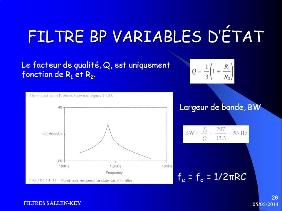 05/05/2014 FILTRES SALLEN-KEY 26 FILTRE BP VARIABLES DÉTAT Le facteur de qualité, Q, est uniquement fonction de R 1 et R 2. f c = f o = 1/2πRC Largeur