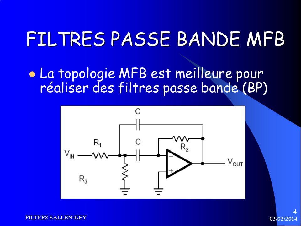 05/05/2014 FILTRES SALLEN-KEY 5 FILTRES PASSE BANDE MFB On peut réaliser des filtres BP dordre 2 avec le circuit suivant et cascader un 2 ième étage pour obtenir un filtre BP dordre 4.