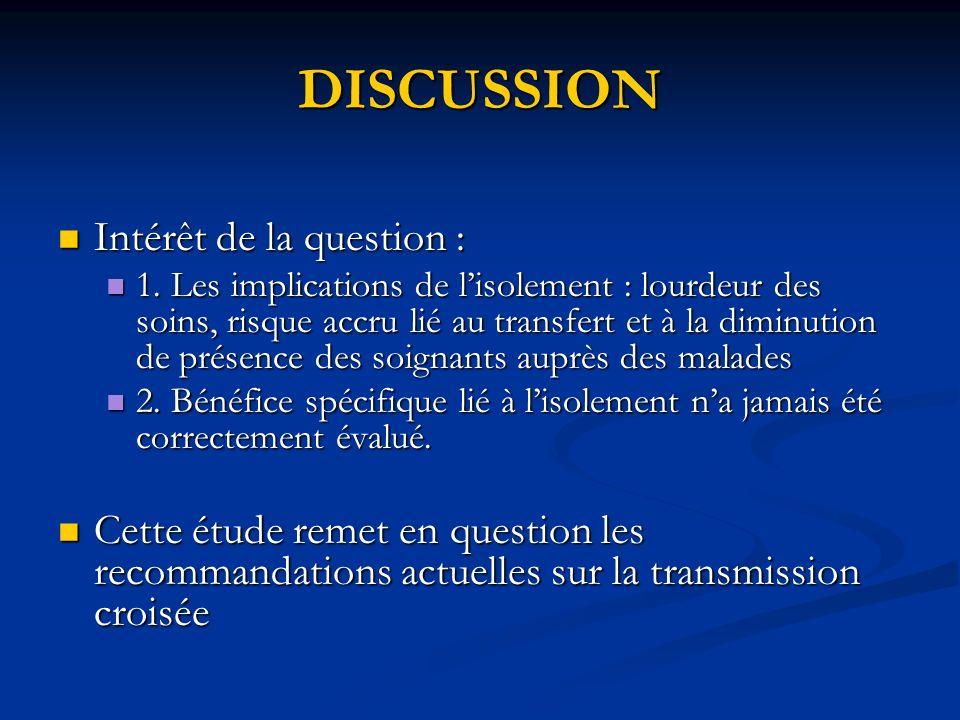 DISCUSSION Intérêt de la question : Intérêt de la question : 1. Les implications de lisolement : lourdeur des soins, risque accru lié au transfert et
