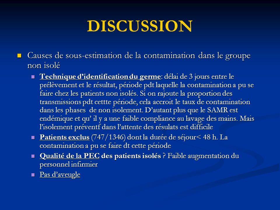 DISCUSSION Causes de sous-estimation de la contamination dans le groupe non isolé Causes de sous-estimation de la contamination dans le groupe non iso
