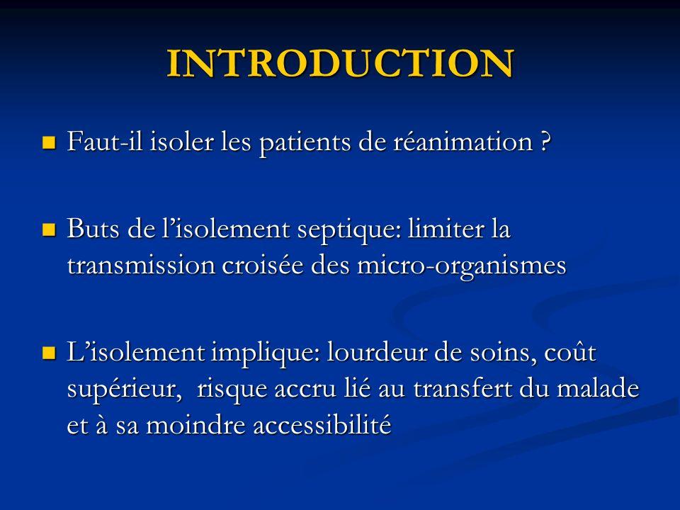 INTRODUCTION Faut-il isoler les patients de réanimation ? Faut-il isoler les patients de réanimation ? Buts de lisolement septique: limiter la transmi
