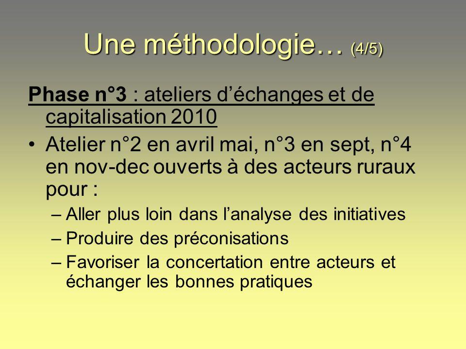 Une méthodologie… (5/5) Phase n°4 : formalisation sous forme dun recueil dexpériences (Web + papier) avec suggestions, préconisations, … Phase n°5 : diffusion Rencontre finale (au moment du séminaire RRF .