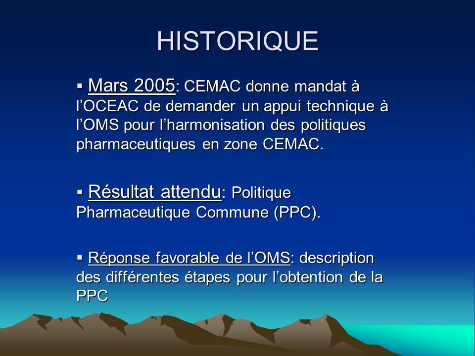INTRODUCTION CEMAC: Communauté Économique et Monétaire des États de lAfrique Centrale.
