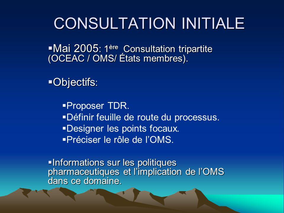 HISTORIQUE Mars 2005 : CEMAC donne mandat à lOCEAC de demander un appui technique à lOMS pour lharmonisation des politiques pharmaceutiques en zone CEMAC.