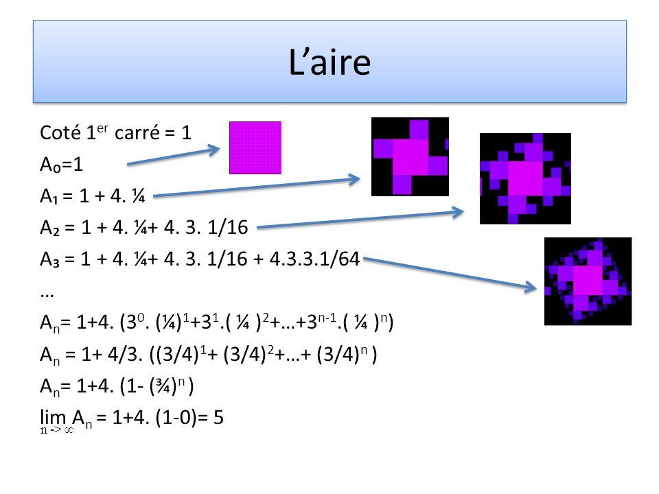 Laire Coté 1 er carré = 1 A=1 A = 1 + 4. ¼ A = 1 + 4. ¼+ 4. 3. 1/16 A = 1 + 4. ¼+ 4. 3. 1/16 + 4.3.3.1/64 … A n = 1+4. (3 0. (¼) 1 +3 1.( ¼ ) 2 +…+3 n