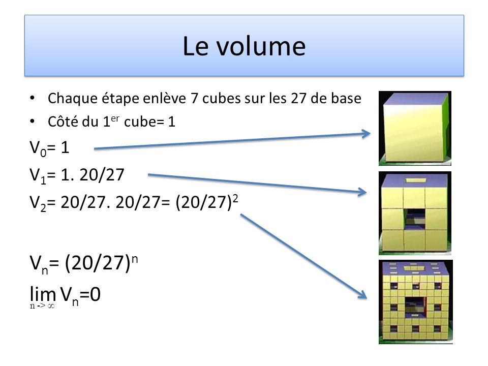 Le volume Chaque étape enlève 7 cubes sur les 27 de base Côté du 1 er cube= 1 V 0 = 1 V 1 = 1. 20/27 V 2 = 20/27. 20/27= (20/27) 2 V n = (20/27) n lim