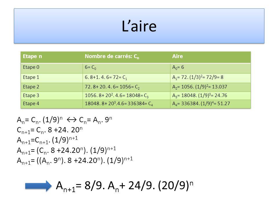 Laire A n = C n. (1/9) n C n = A n. 9 n C n+1 = C n. 8 +24. 20 n A n+1 =C n+1. (1/9) n+1 A n+1 = (C n. 8 +24.20 n ). (1/9) n+1 A n+1 = ((A n. 9 n ). 8