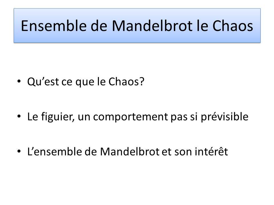 Quest ce que le Chaos? Le figuier, un comportement pas si prévisible Lensemble de Mandelbrot et son intérêt Ensemble de Mandelbrot le Chaos