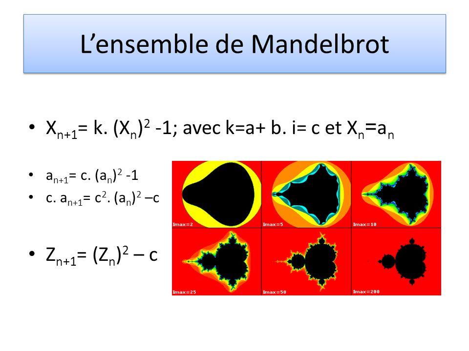 Lensemble de Mandelbrot X n+1 = k. (X n ) 2 -1; avec k=a+ b. i= c et X n = a n a n+1 = c. (a n ) 2 -1 c. a n+1 = c 2. (a n ) 2 –c Z n+1 = (Z n ) 2 – c