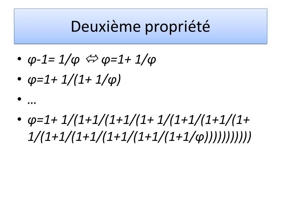 Deuxième propriété φ-1= 1/φ φ=1+ 1/φ φ=1+ 1/(1+ 1/φ) … φ=1+ 1/(1+1/(1+1/(1+ 1/(1+1/(1+1/(1+ 1/(1+1/(1+1/(1+1/(1+1/(1+1/φ)))))))))))